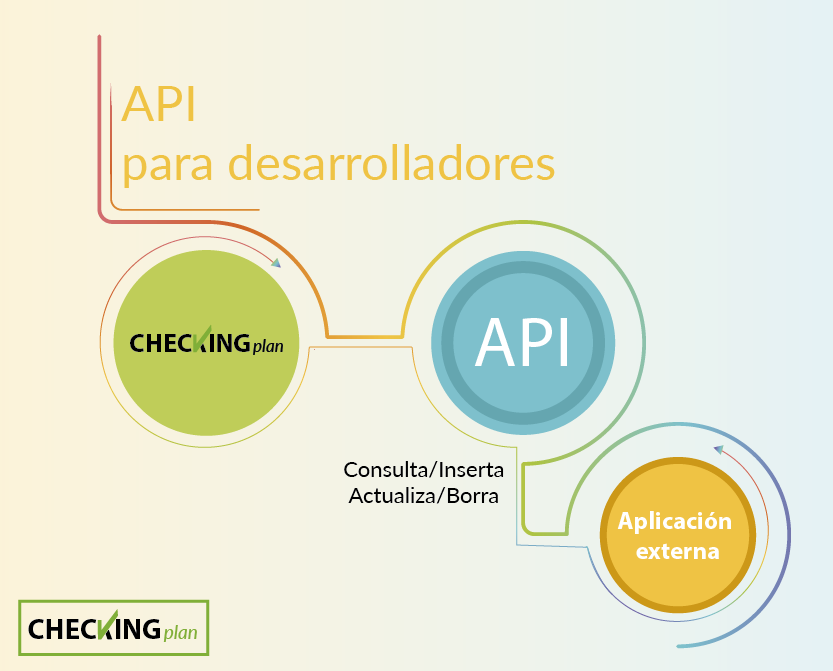 api_checkingplan